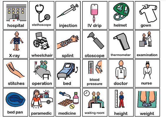 PECS hosptial symbols